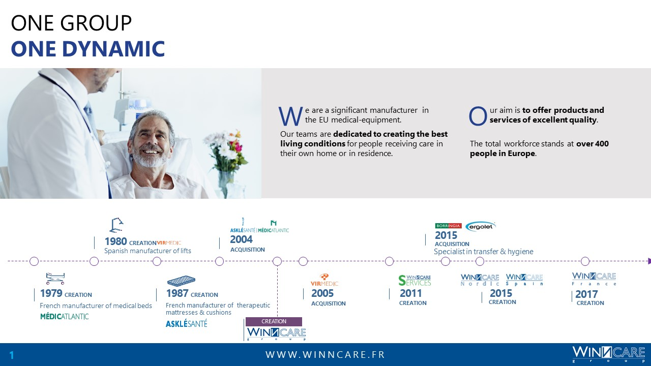 History Winncare Group